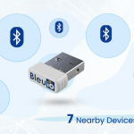 Location analysis using Bluetooth Low Energy